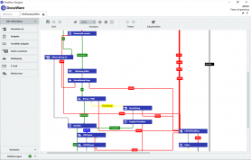 DocuWare DMS Workflowmanager